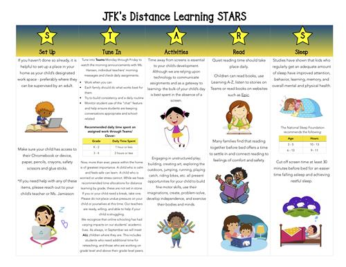 JFK's Distance Learning STARS
